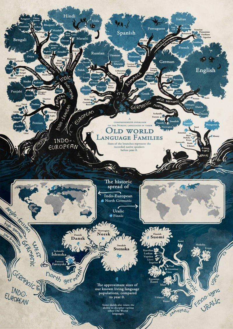 origen-culturainquieta